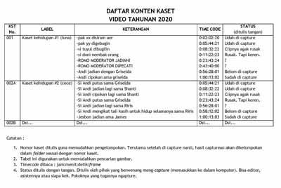 Daftar Konten Kaset. Klik gambar diatas untuk mendownload PDFnya.